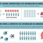 """Bim Loket, Publicó La Traducción Oficial Al Español Del Documento """"manual De Entrega De Información Básica Bim"""" (Mei)"""