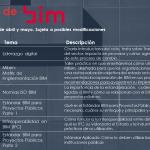 Primera sesión de Tardes de BIM: Liderazgo digital en la industria de la construcción